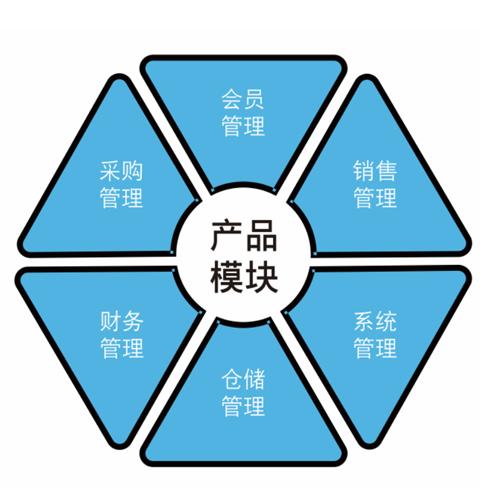 管家婆软件D9——构建在云端的小微企业管理平台