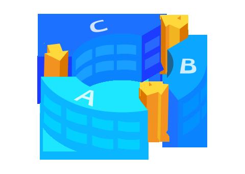 管家婆财贸双全ERP C9——云时代的企业管理软件