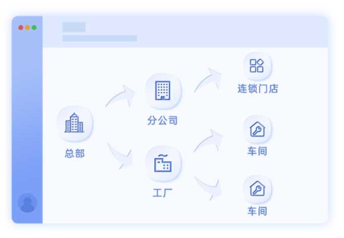 管家婆工贸ERP M5——打造企业数字化制造平台