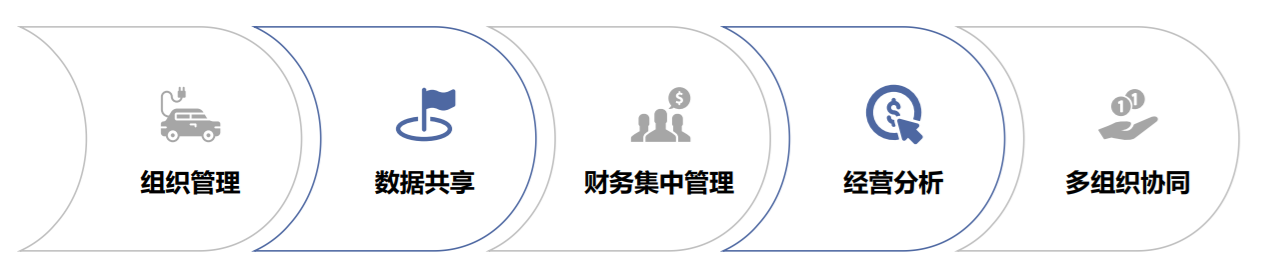 管家婆工贸ERP M7——大中企业智能工厂一体化解决方案