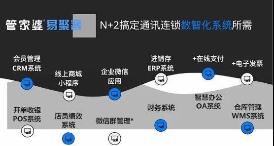 管家婆软件经典案例:三才通信管家婆分销ERP A8+管家婆易聚客全面实现数智化