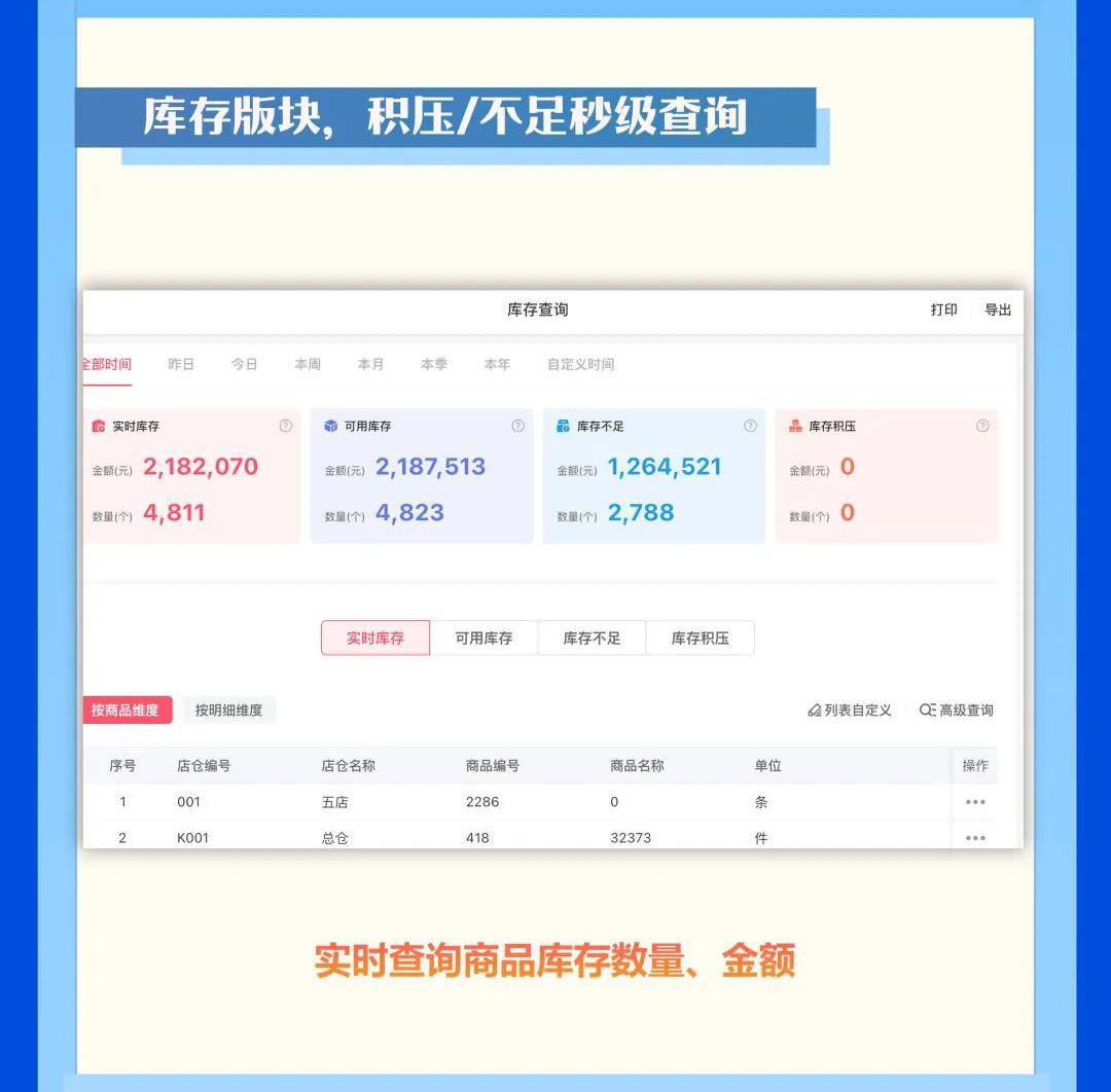 管家婆iShop V6.1 Pad版 【报表功能】全新上线,一眼看对,功能加倍