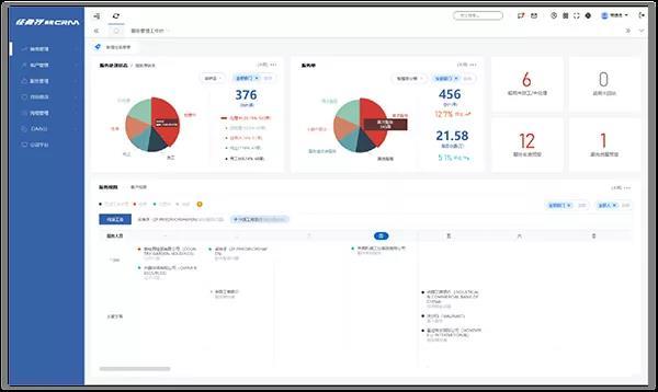 管家婆CRM系统助力安防企业精细化管理 实现数字化转型升级