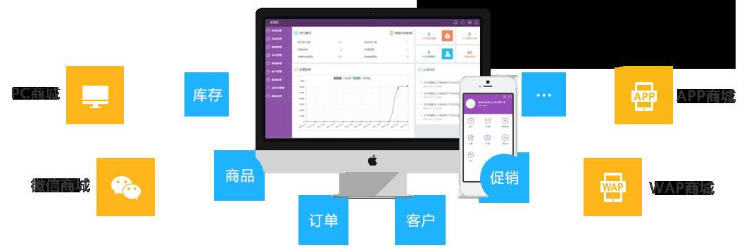快马批发——一体化全渠道销售和管理级新批发系统